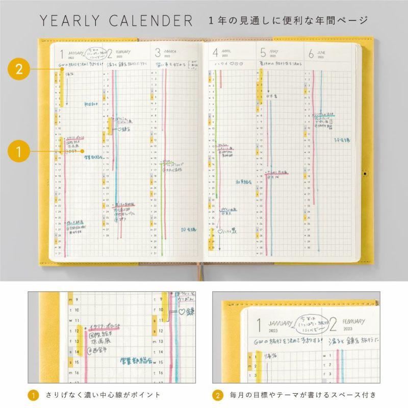 SUNNY_SB_W_202104_LS-25_yellow